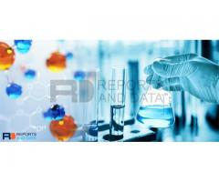 Glucaric Acid Market To Reach USD 1466.7 Million By 2027 Says Reports and Data